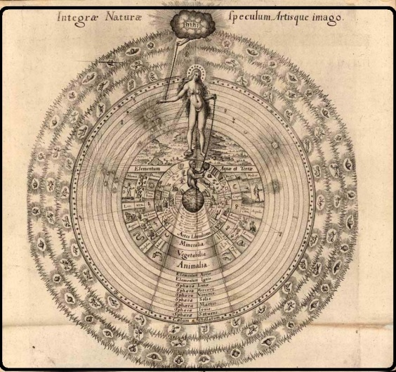 robert-fludd-the-great-chain-of-being1